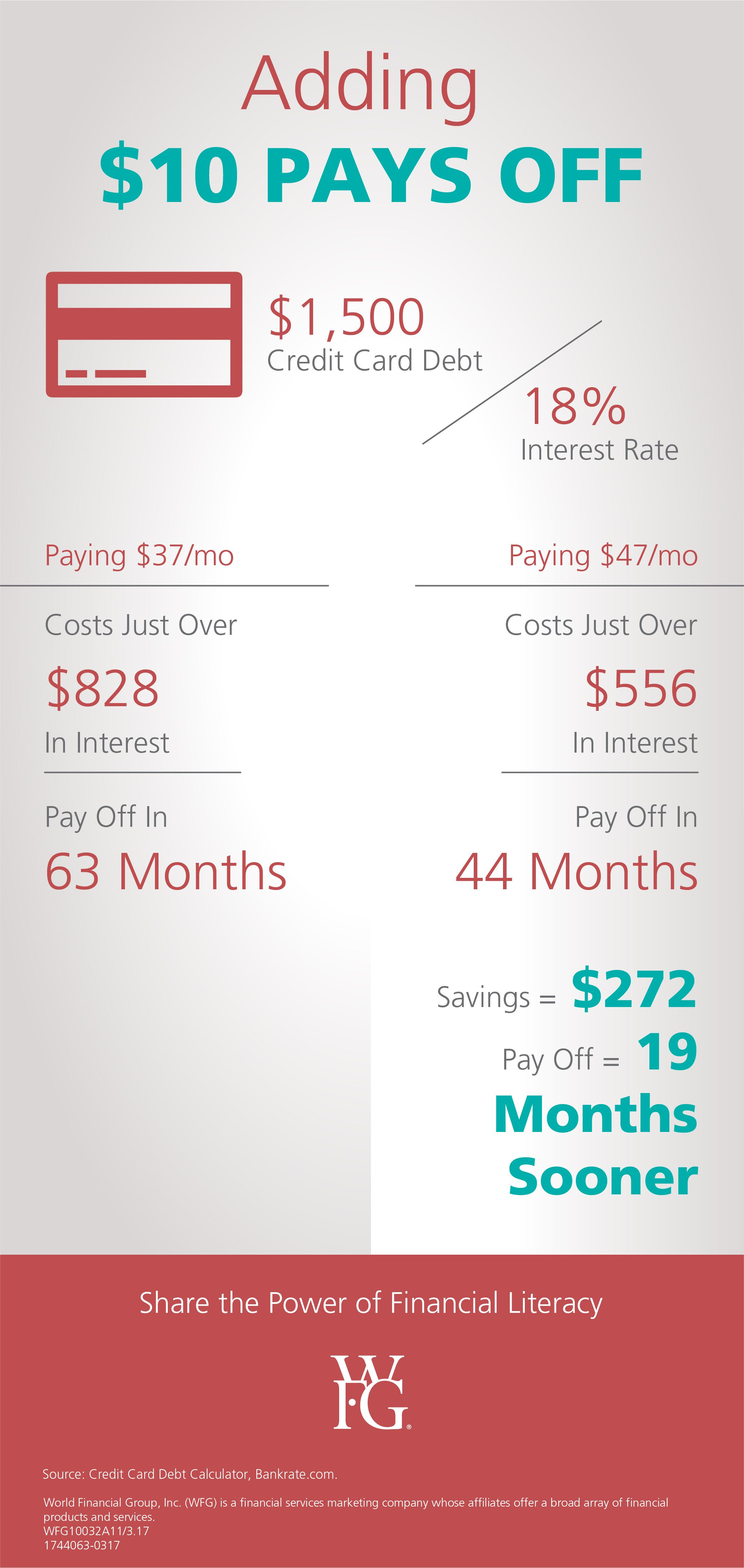 Aaa Car Insurance Quote Wfg Opportunity » Financial Literacy Month  Finance  Pinterest