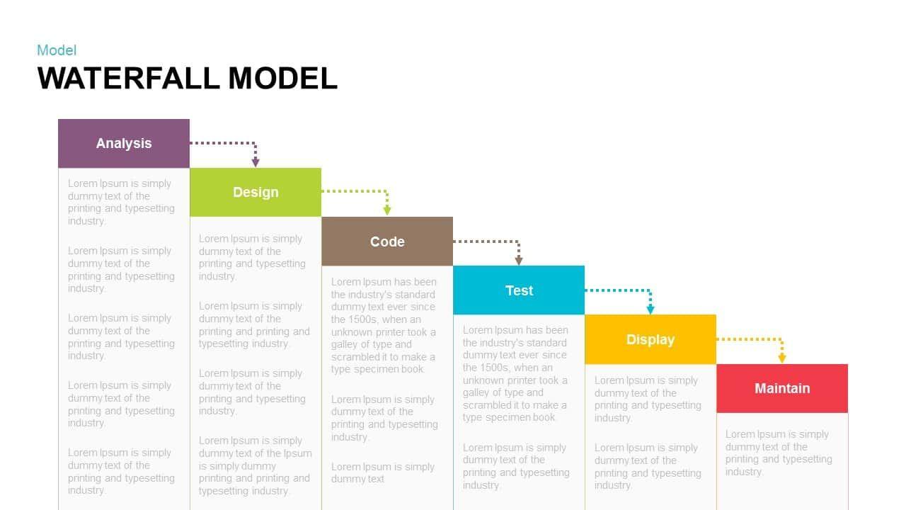 Waterfall Model Powerpoint Template And Keynote Slide Powerpoint