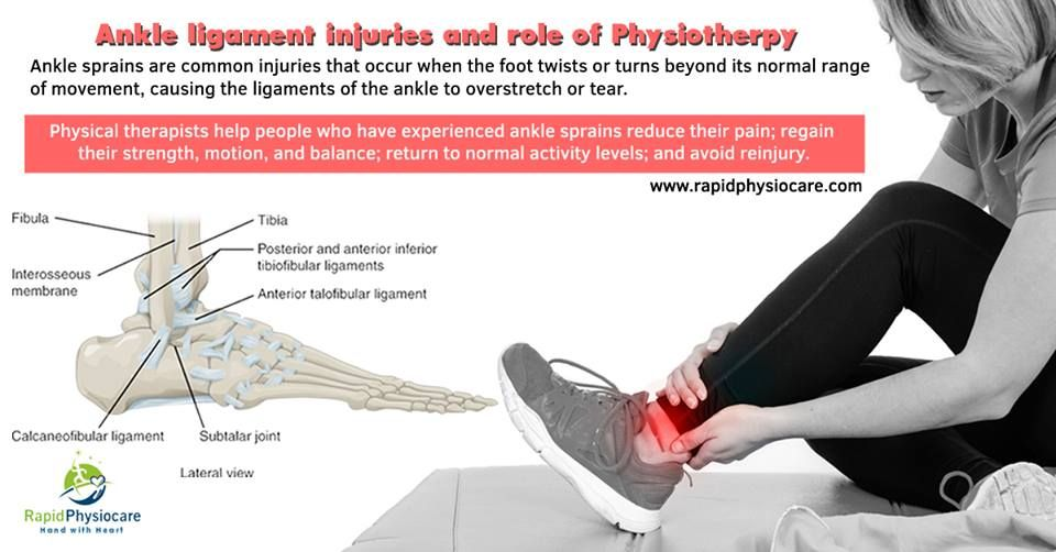 Pin by Physiocare Singapore on best physiotherapy