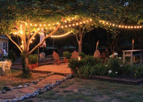 backyard ideas | Fire pit backyard, Outdoor fire, Fire pit ...