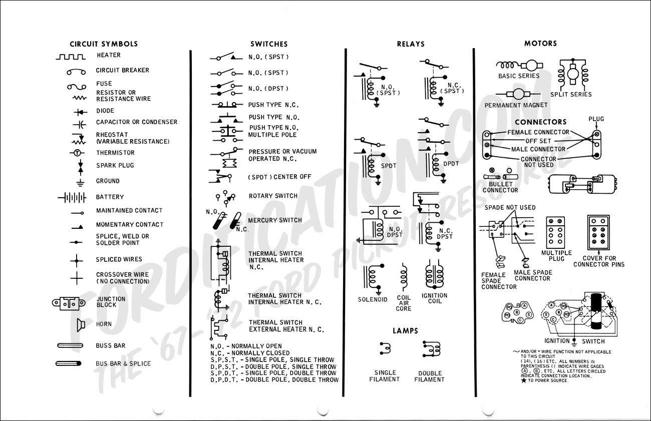 Wiring Diagram Symbols Automotive Electrical wiring