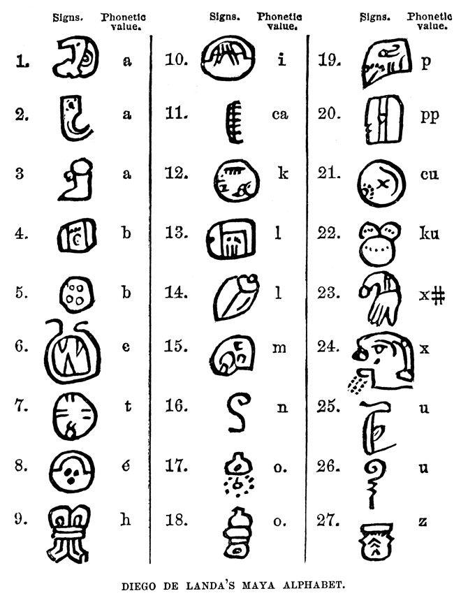 Ancient Alphabets Mystery Of History 2 Pinterest Cross