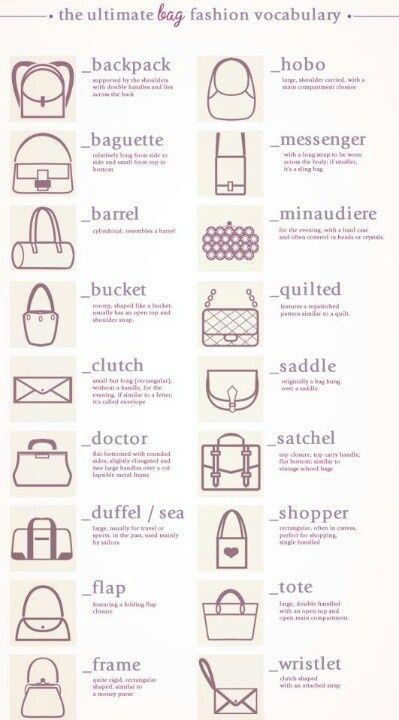 e48234d5625 Free Quilted Tote Bag Pattern | BAGS | Fashion terms, Fashion ...
