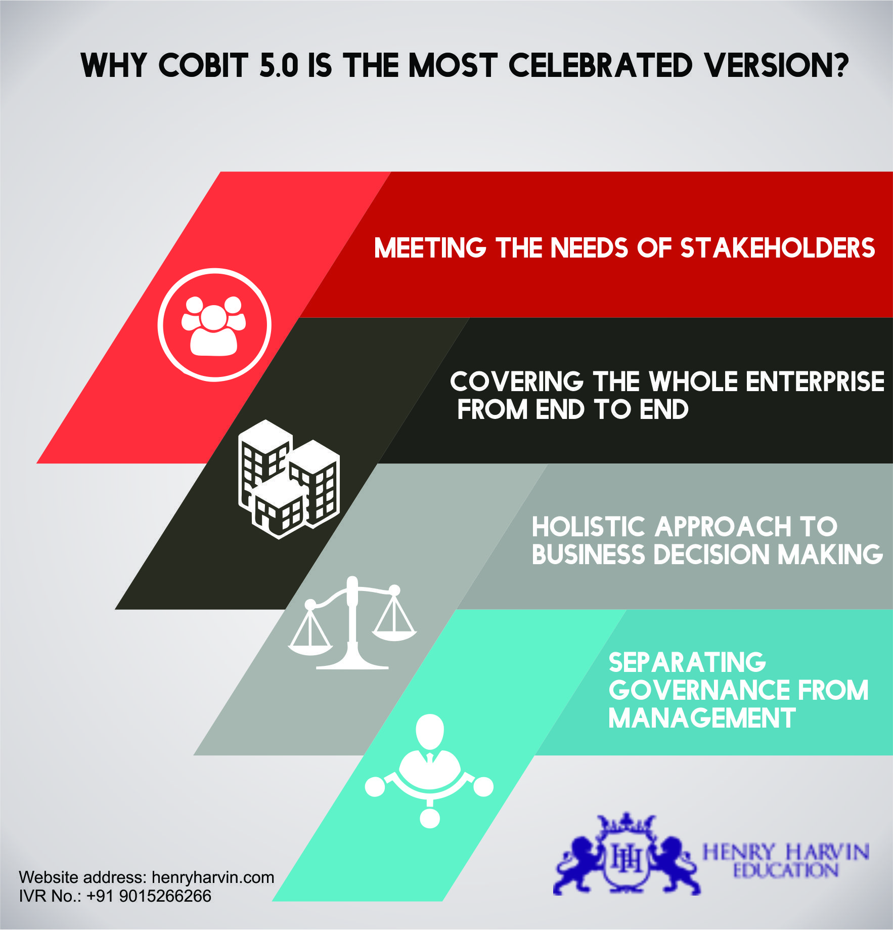 Why Cobit 50 Is The Most Celebrated Version Cobit Foundation
