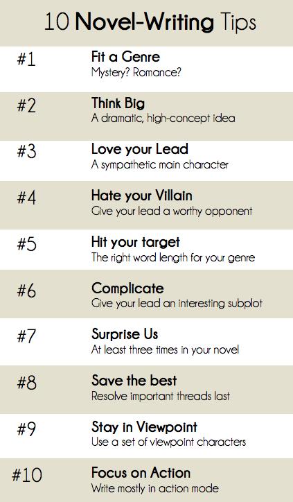 10 Novel Writing Tips - Infographie intéressante. Je ne suis pas pour les recettes miracles en matière d'écriture mais ces points peuvent servir de base à une réflexion.