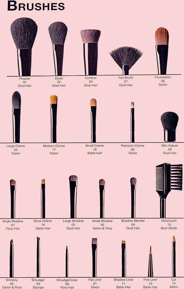 19 Charts For People Who Kinda Suck At Makeup