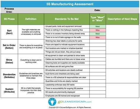 Download free 5S Manufacturing Assessment Template - assessment template