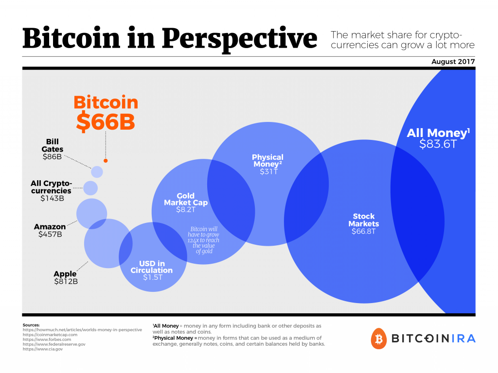 market share cryptocurrency