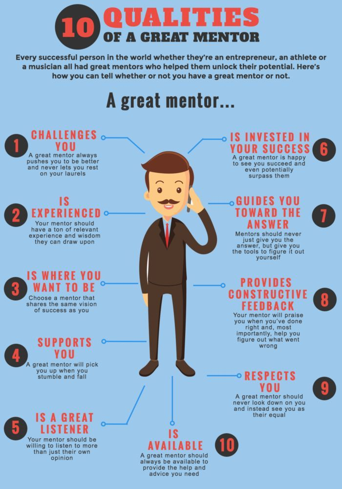 How to Find and Ask Someone to Be Your Mentor | Foundr