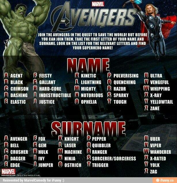Pin By Angel Gold On Marvel Universe Superhero Names Avengers Names Name Generator