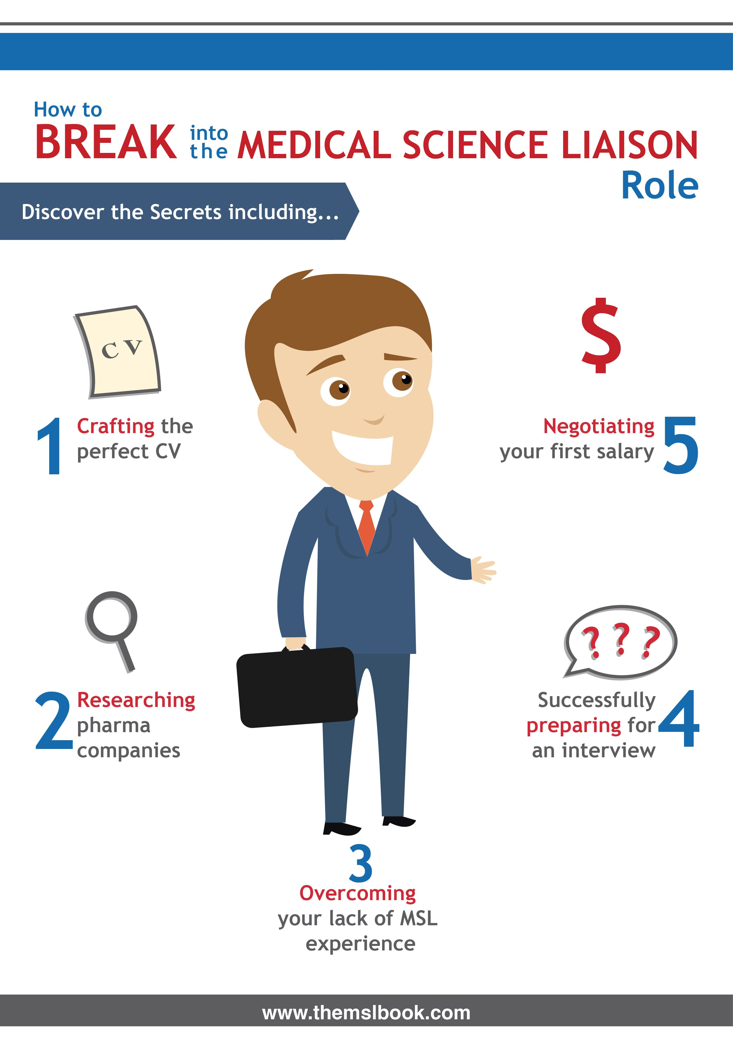 The 5 Keys To Breaking Into The Medical Science Liaison Role Medical Science Medical Science