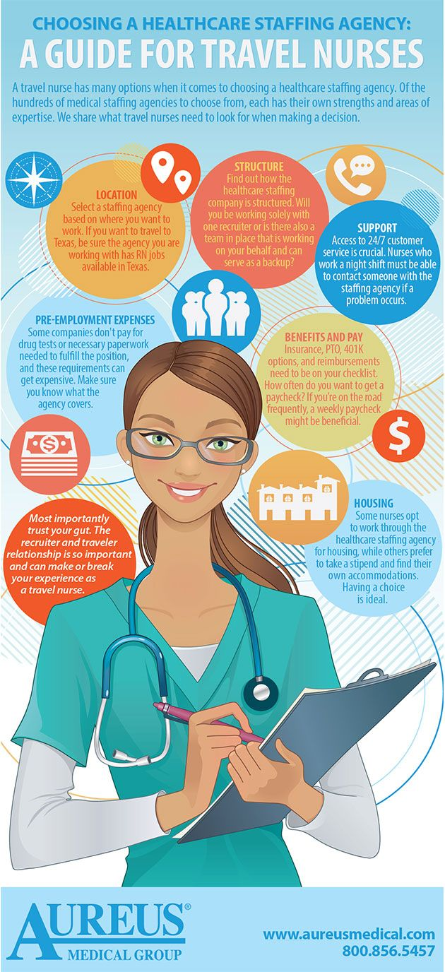 Infographic Travel Nursing Careers Choosing A Healthcare