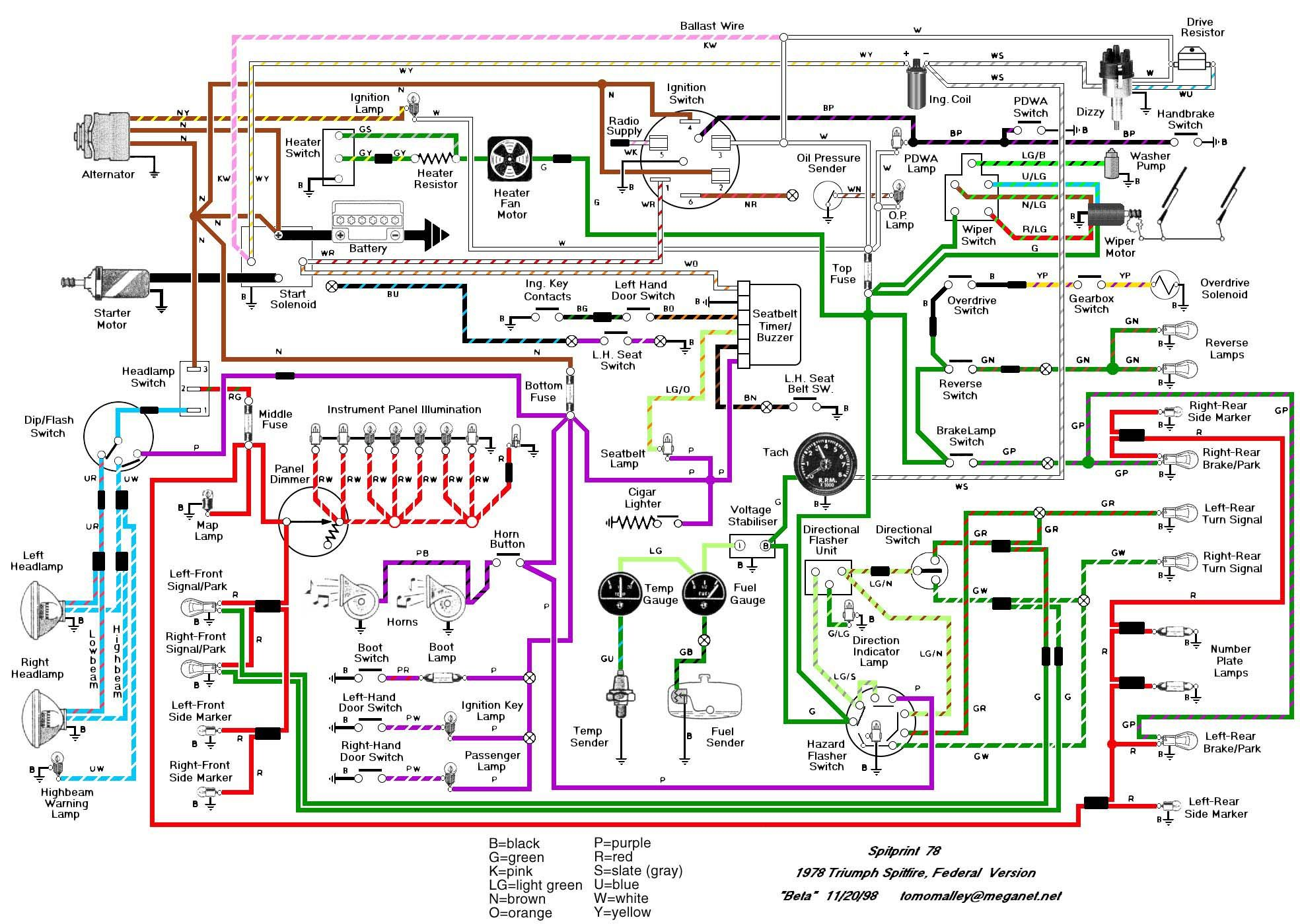 Wiring Diagrams. Motorcycle WiringTriumph ...