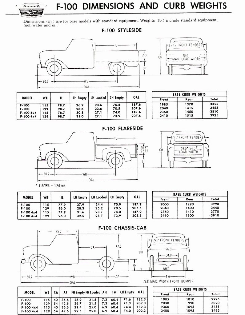 1965 1966 Ford F 100 Truck Dimensions Curb Weights 1965 Ford
