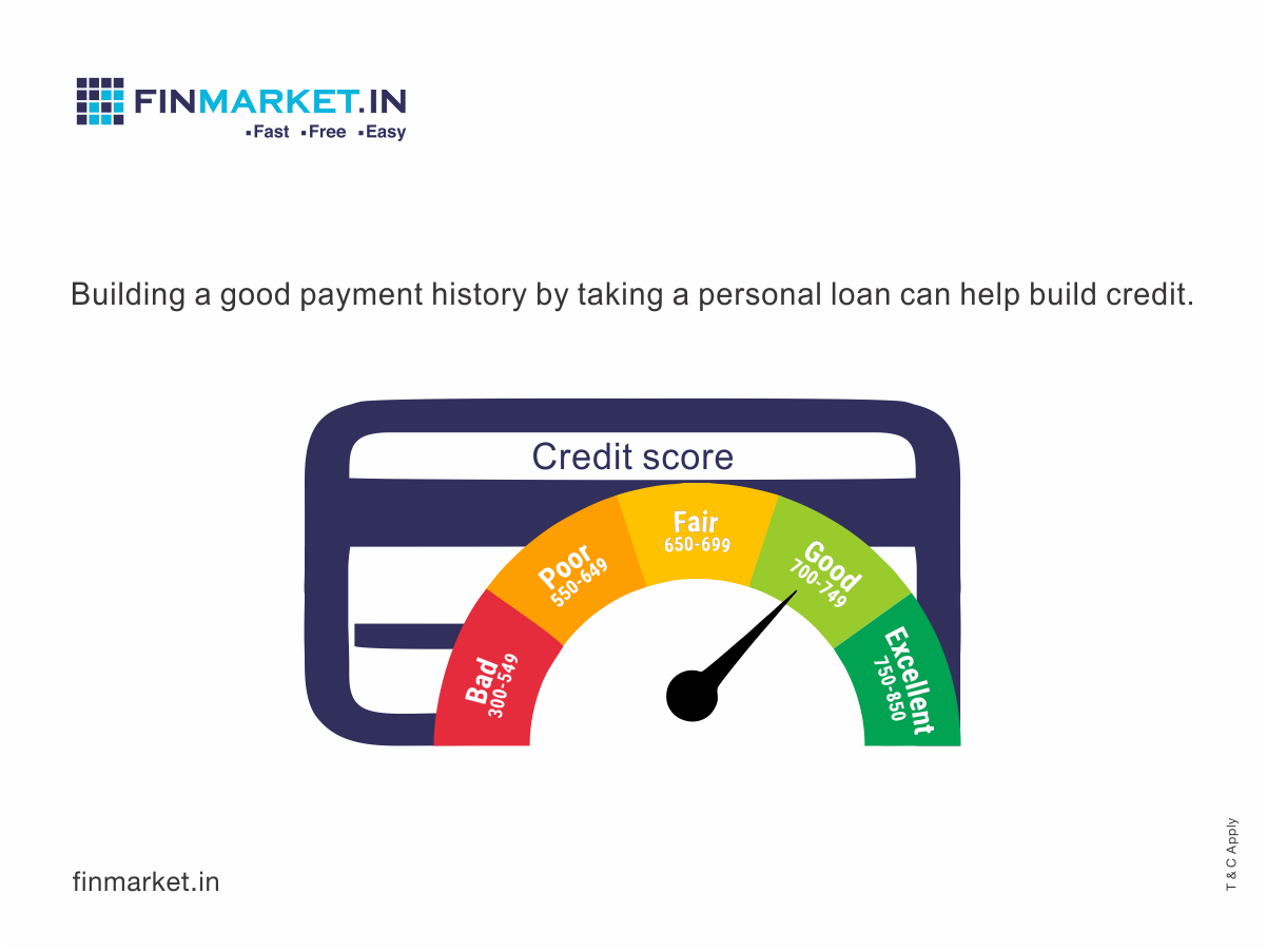 Build Your Credit Score In 2020 Personal Loans Credit Score How To Apply