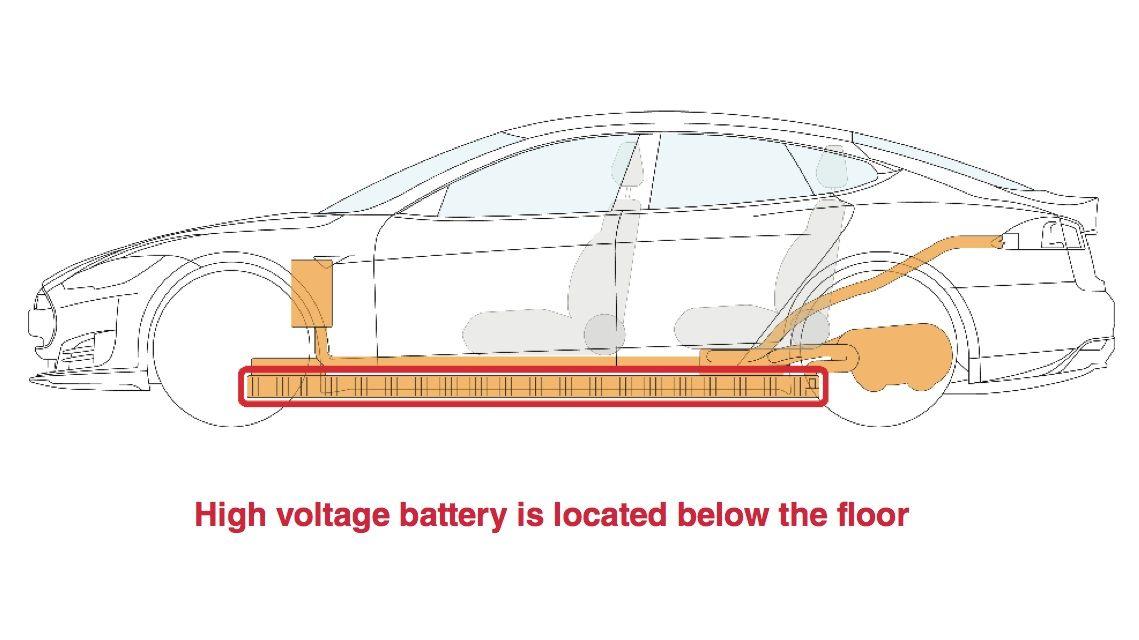 Tesla Model S Package Tesla Model S Car Battery Phone Plug