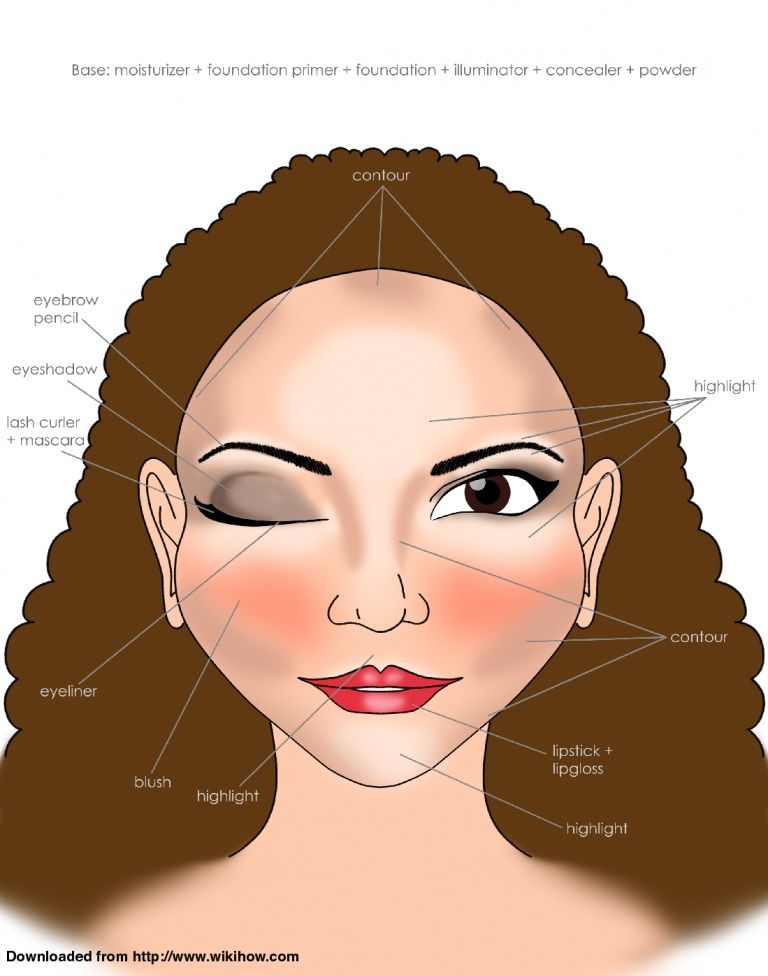 5 Tips on How to Apply Makeup in the Right Places [Makeup