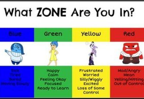 Games For Kids To Help Understand Their Behaviour