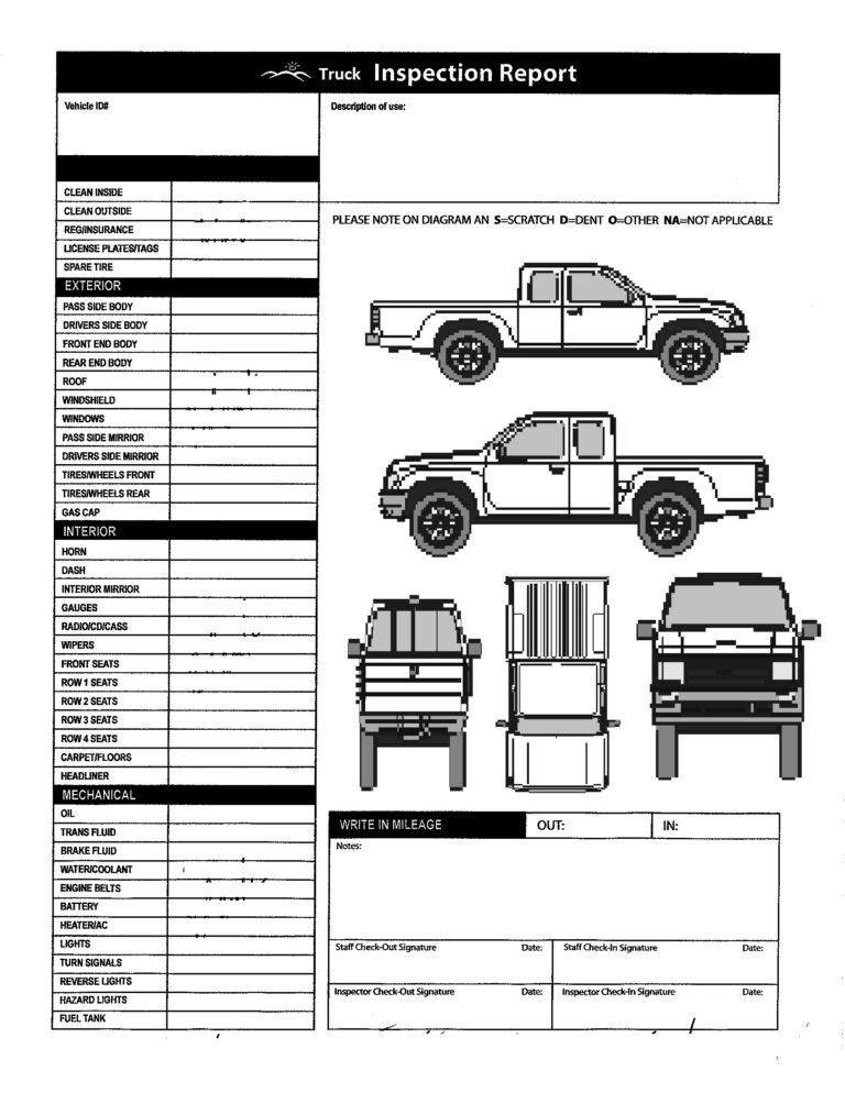 012 Template Ideas Vehicle Inspection Checklist Form