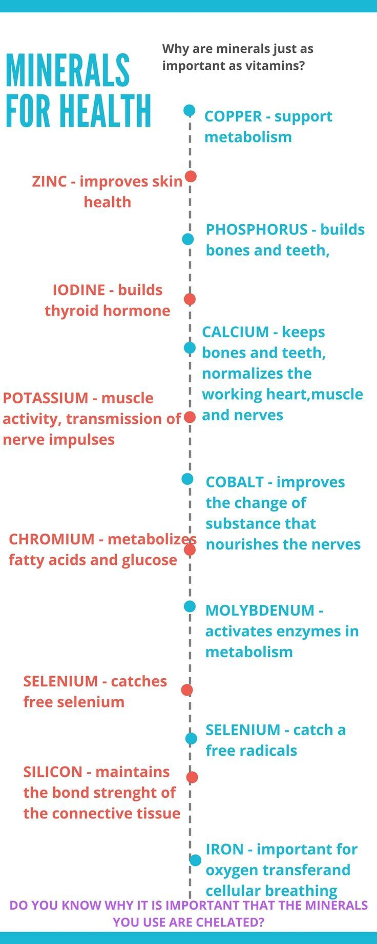 what mineral helps keep muscles and nerves healthy