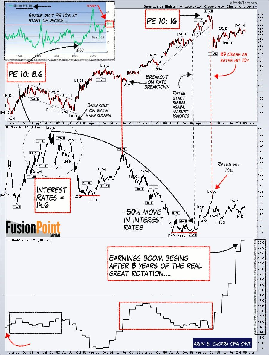 Pin By Gupta Garuda On Trading Intraday Trading