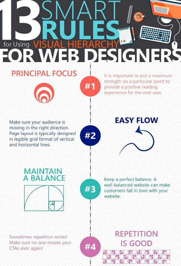 Infographic 13 Smart Rules For Using Visual Hierarchy For Web Designers Designtaxi Com Web Design Visual Hierarchy Smart Rules