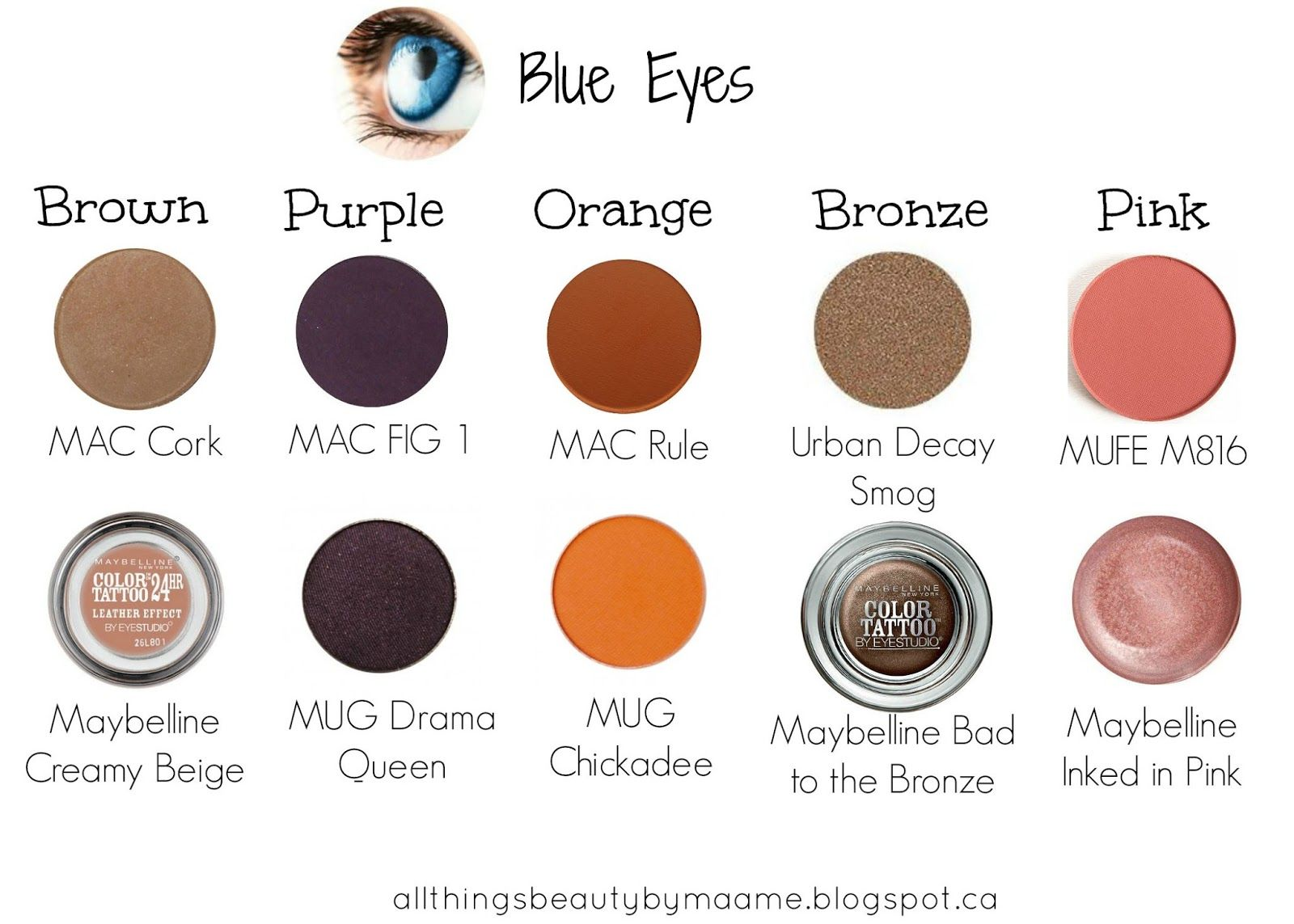 hello dolls and gents, what is your eye colour? do you have brown