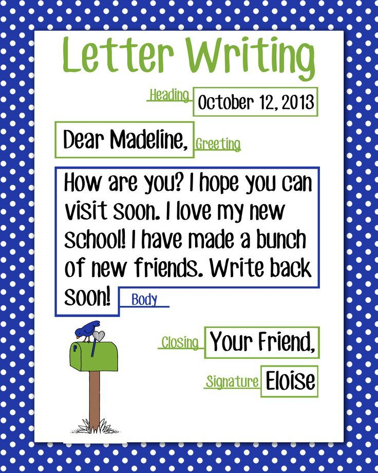 Letter Writing Anchor Chart, 16x20 Writing \/LAFS - friendly letter format