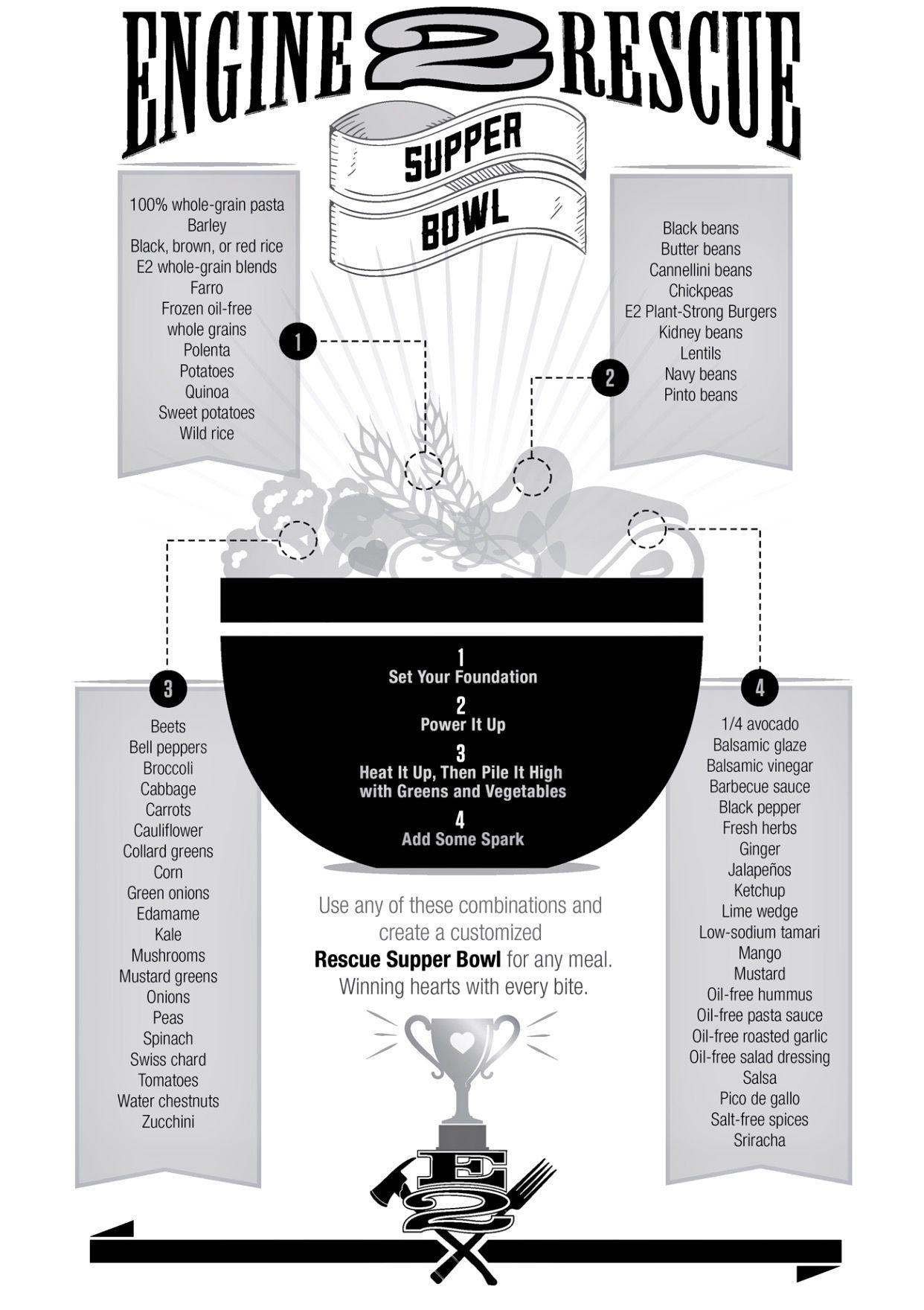 Engine 2 Rescue Super Bowl Plant Based Whole Foods, Plant Based Eating,  Plant Based