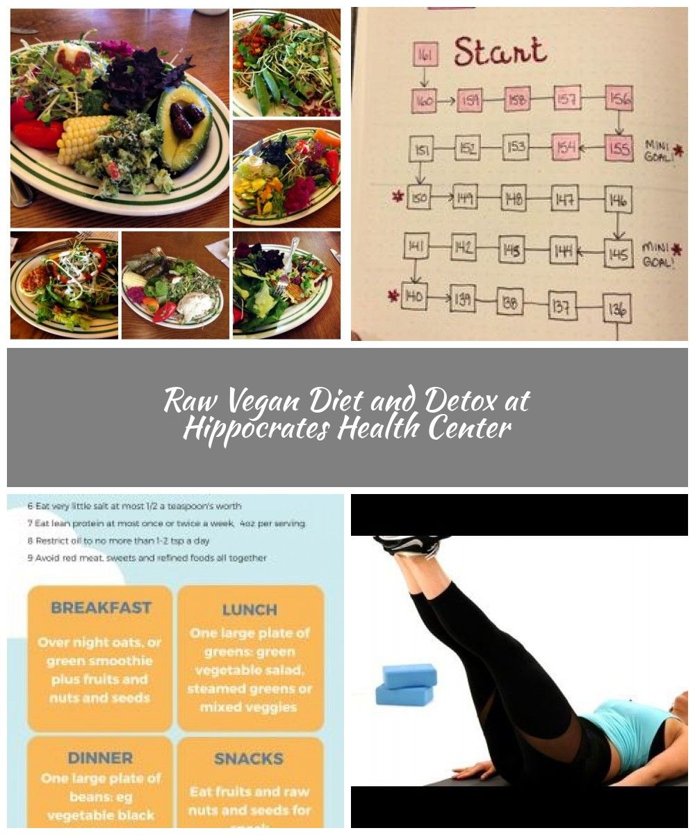 My Stay At Hippocrates Ii The Diet What It Was Like To Follow A Raw Vegan Detox Diet For 3 Weeks 2 Week D Raw Vegan Diet 1200 Calorie Diet Ballerina Diet