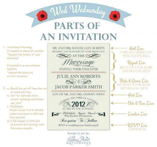 This Website Is Currently Unavailable Quality Wedding Invitations Wedding Invitations Wedding Invitation Etiquette