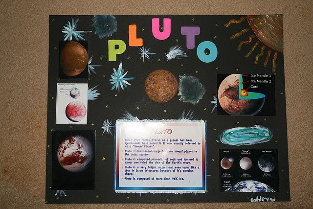 Pluto Project School Projects Science projects for