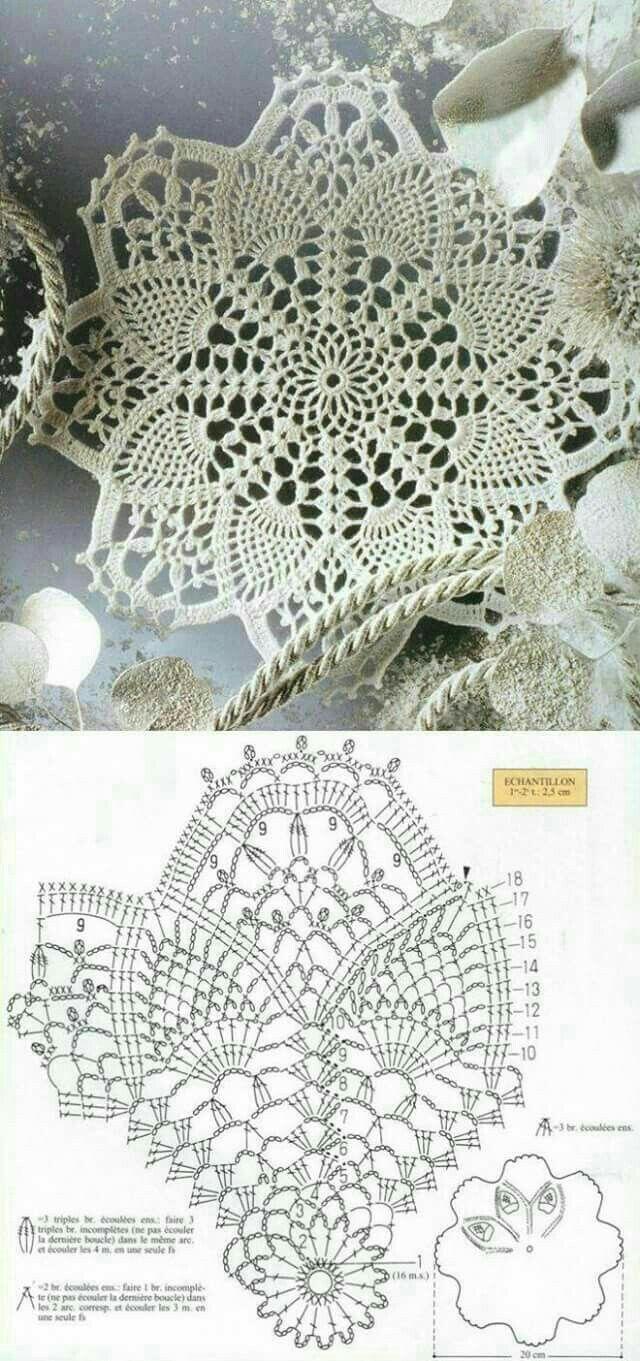 Pin de Norma en Crochet tapetes | Pinterest | Ganchillo, Carpeta y ...