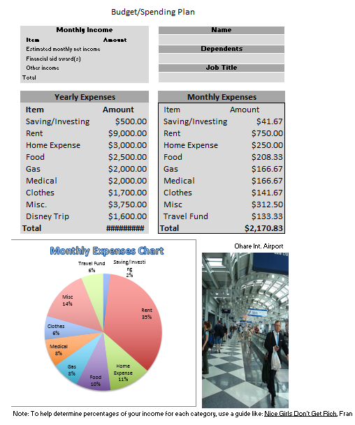 Easy To Use Business Budget Template  Official Templates