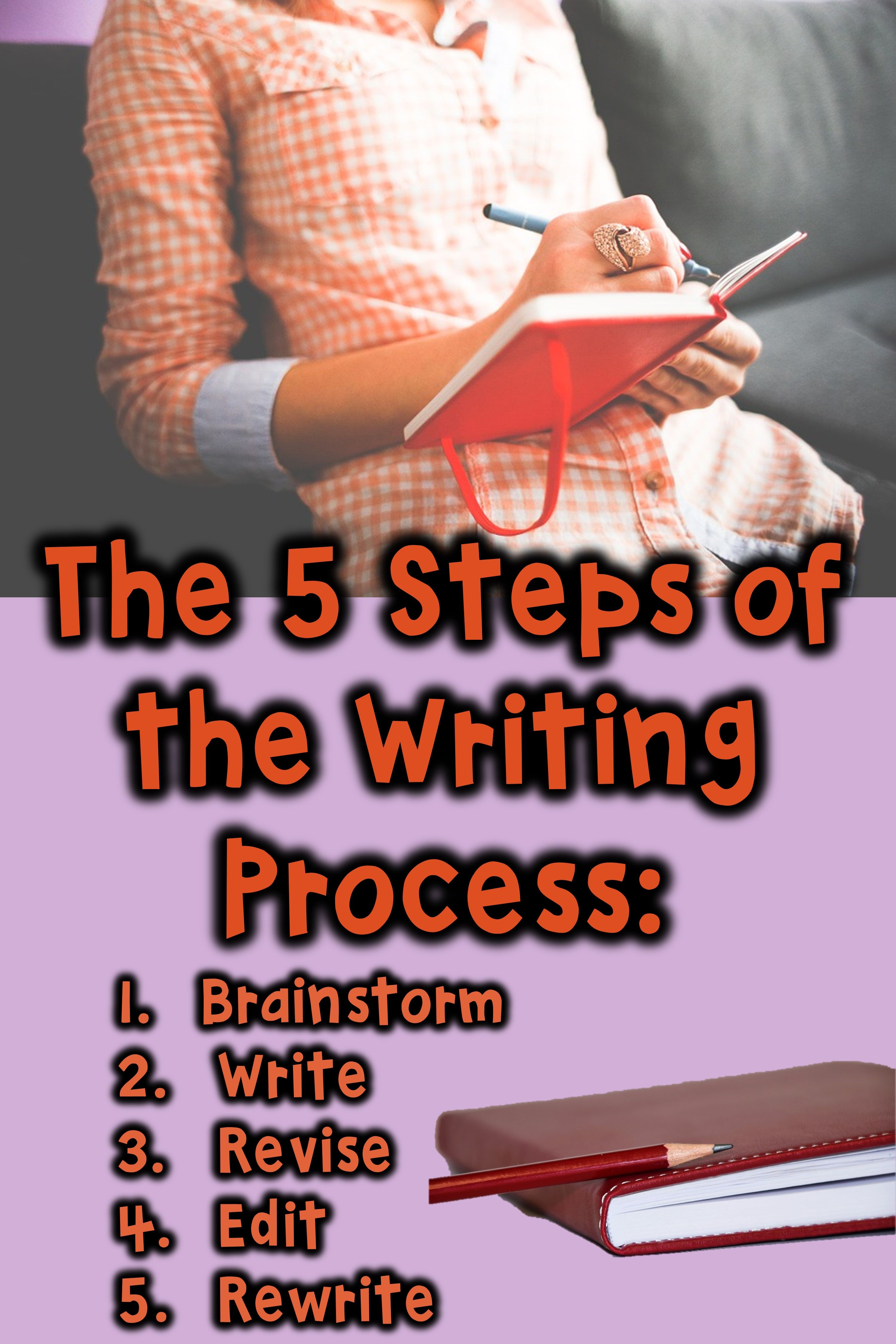Five Steps Of The Writing Process Logical Order