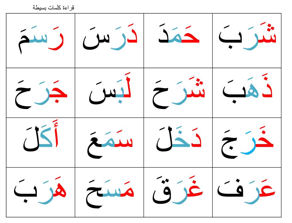قراءة كلمات ثلاثية الصف الاول مادة اللغة العربية بوربوينت Arabic Alphabet For Kids Learn Arabic Alphabet Arabic Alphabet
