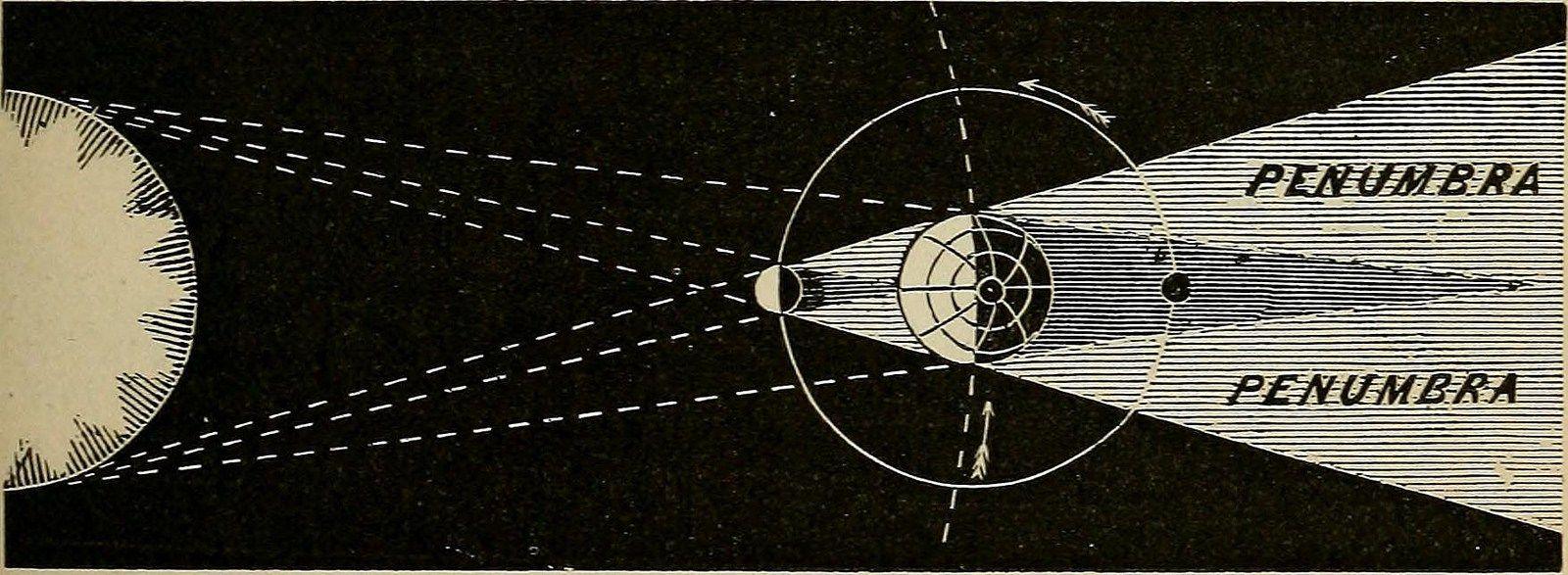 annie dillard eclipse