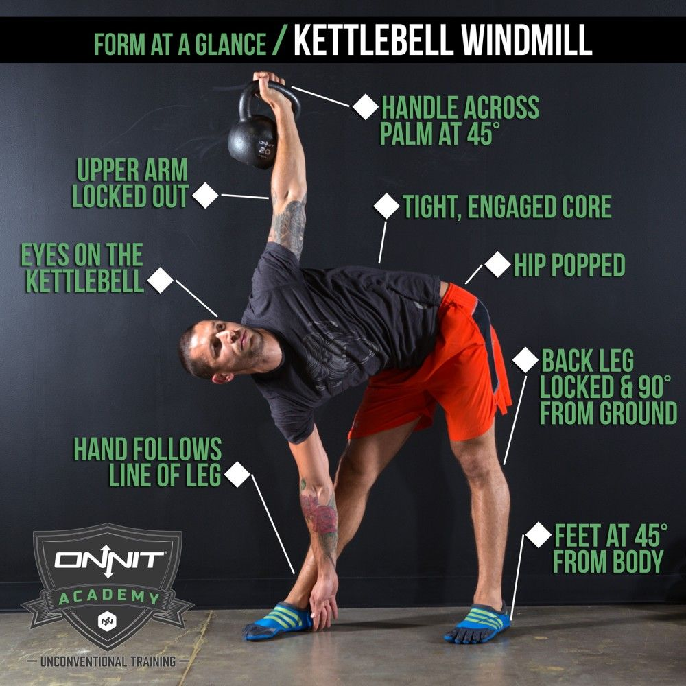Form At A Glance Kettlebell Windmill: Kettlebell Windmill Exercise