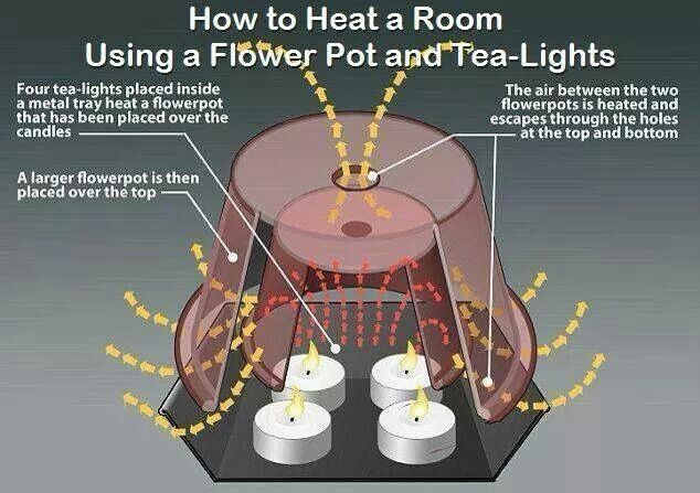 How to make a candle heater prepping pinterest candle heater how to make a candle heater prepping pinterest candle heater survival and camping ccuart Image collections