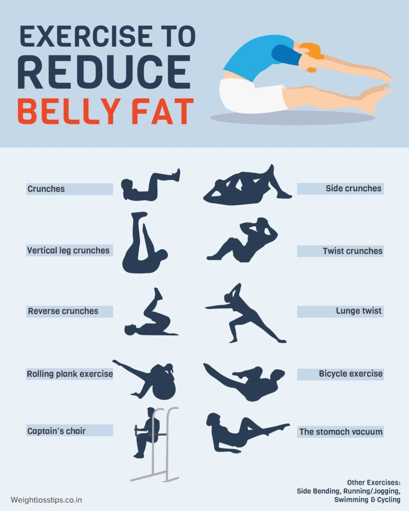 How To Work Off Back Fat At Home