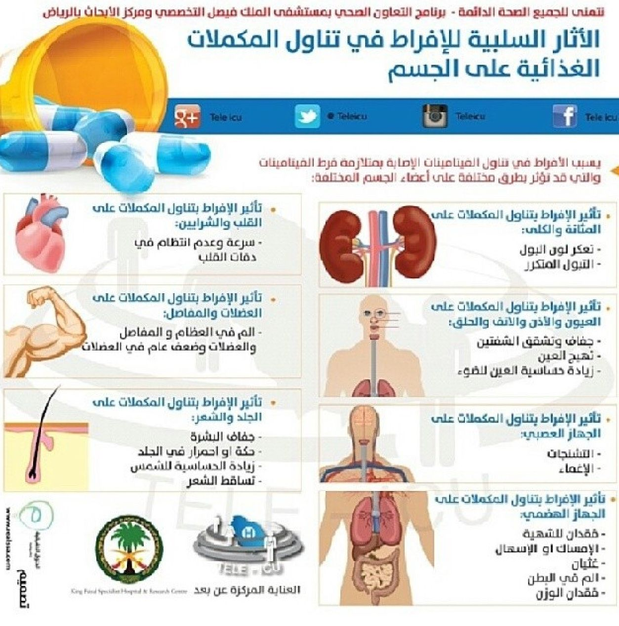 Pin By Jamal Dredi On Health Awareness توعية صحية Health Topics Shopping