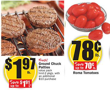 Modern Saver: Best Meat, Produce, Dairy, and More Deals This Week. Kroger, HEB, Arlan's market, & Randalls.
