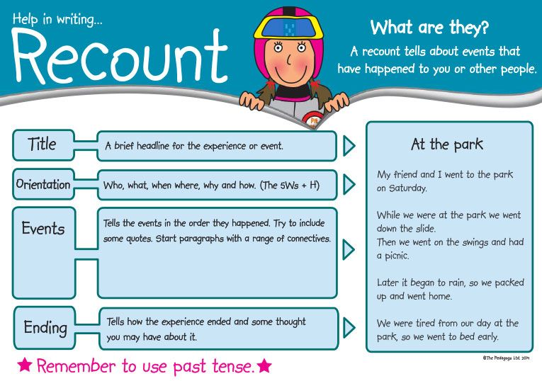 UNDERSTANDING FUNCTIONAL GRAMMAR THROUGH RECOUNTS AND REPORTS - PowerPoint PPT Presentation