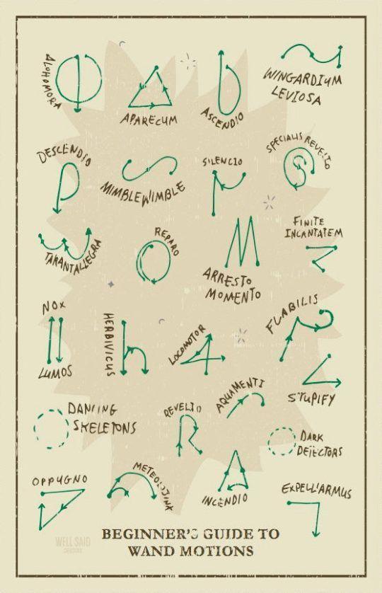 Anfangerleitfaden Fur Harrypotter Zauberstabbewegungen Tattooideen Partyplanung Harry Potter Tumblr Harry Potter Thema