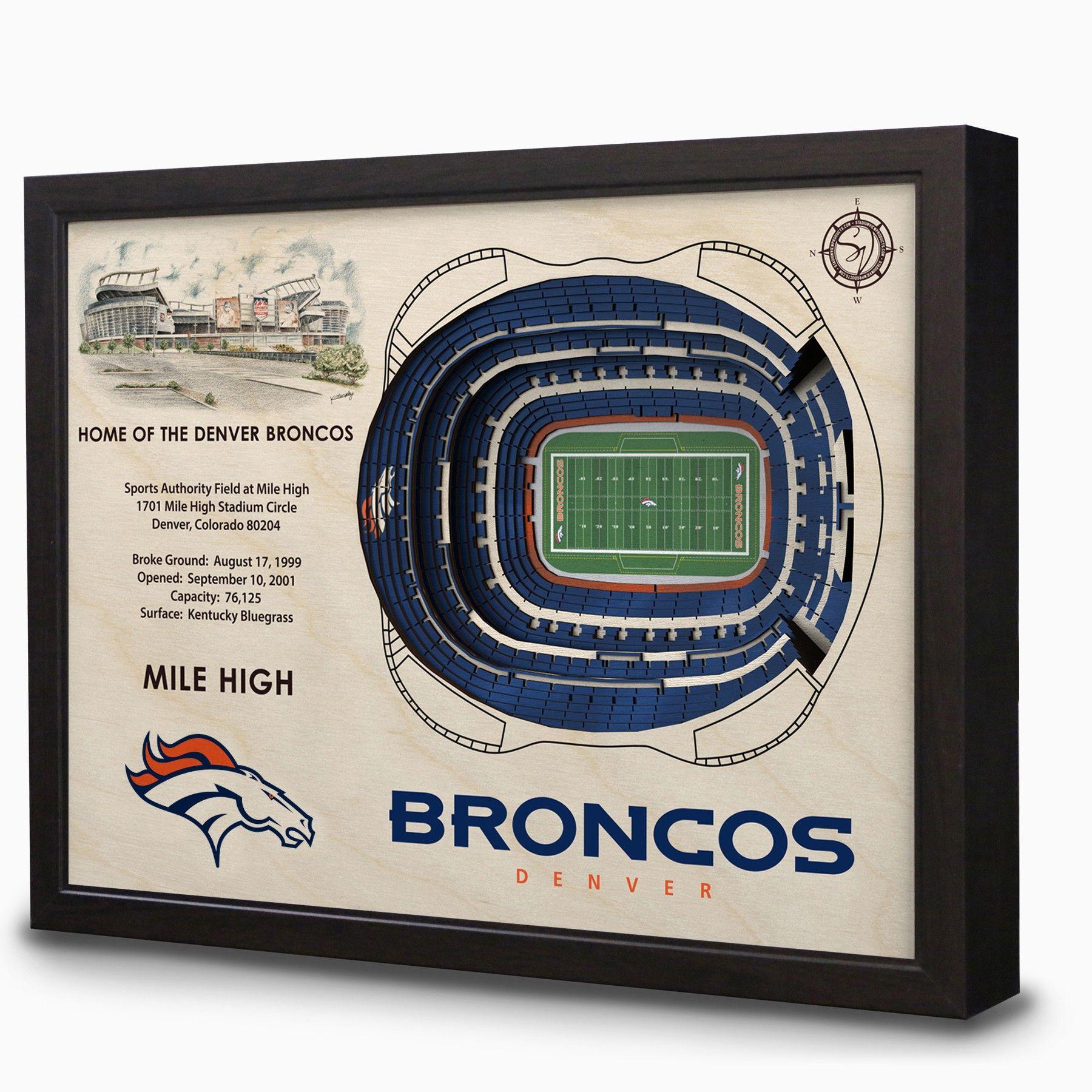 Denver Broncos Wall Decor denver broncos stadiumview wall art - sports authority field at