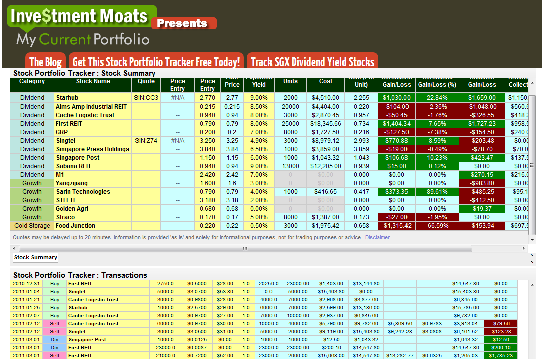 What Is This Stock Portfolio Tracker In A Nutshell The Stock Portfolio Tracker Is A Free Google Spreadsheet Hosted A Stock Portfolio Portfolio Excel Templates