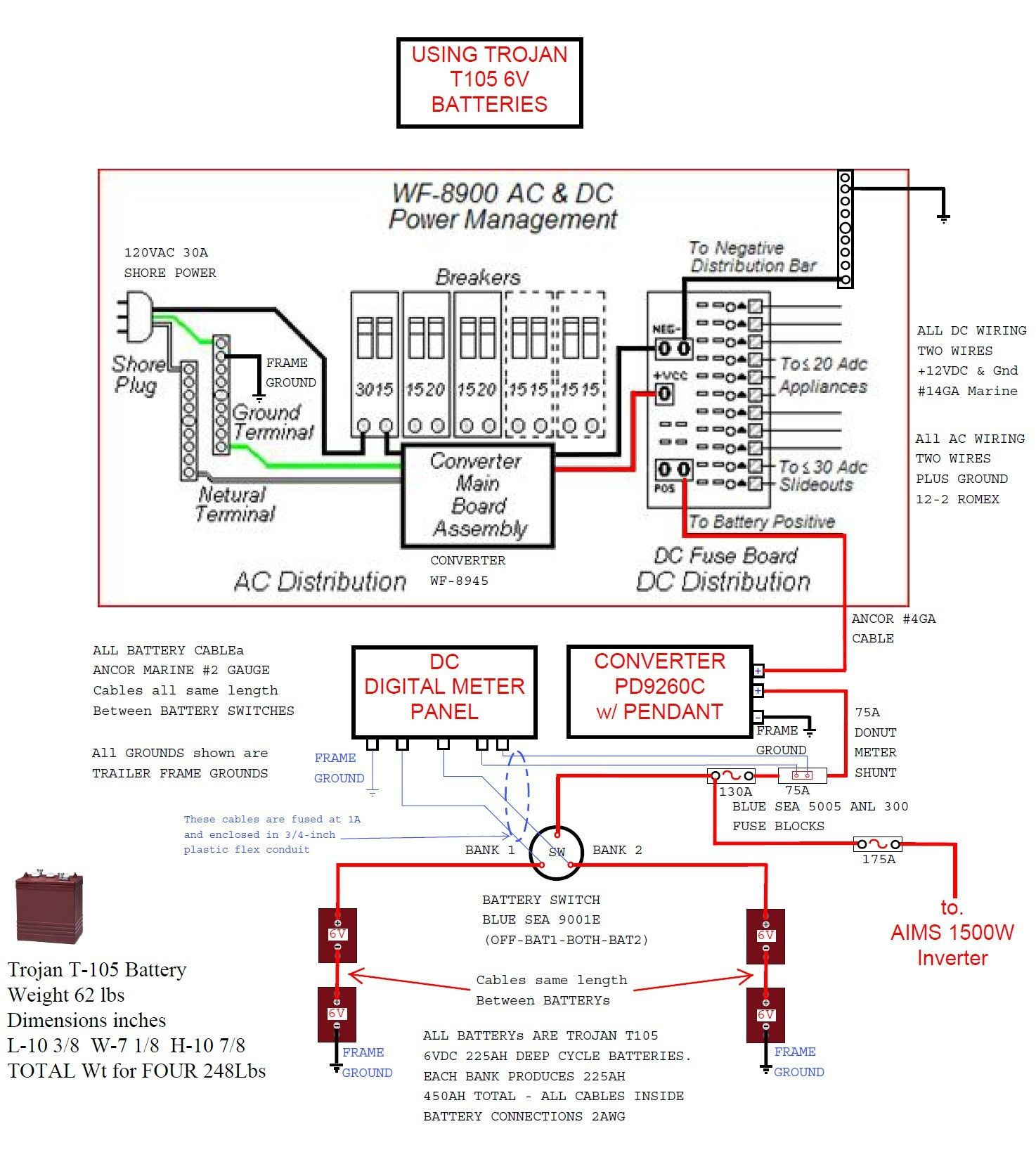 Electrical Schematic Gulfstream Rv Wiring Diagram from i.pinimg.com