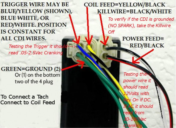 Basic Gy6 Wiring Diagram from i.pinimg.com