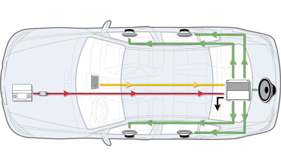 subwoofer wiring diagrams — how to wire your subs  car