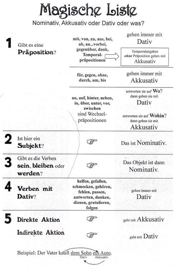 Magischelist | Deutsch | Pinterest